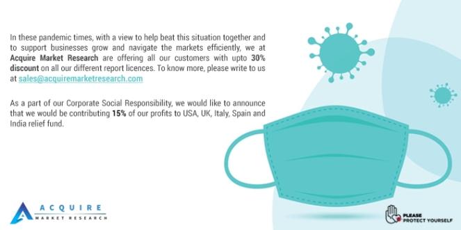 Portable Image Printers Market